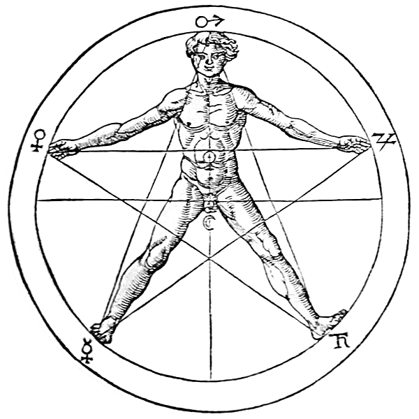 Man inscribed in a pentagram, from Heinrich Cornelius Agrippa's Three Books of Occult Philosophy