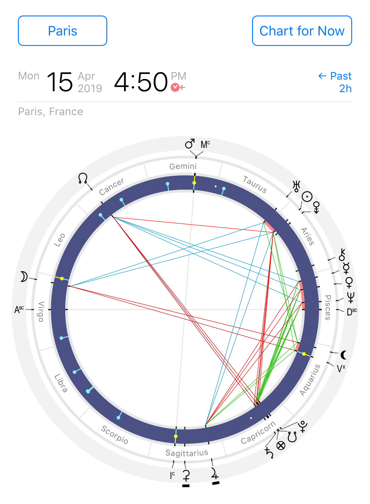 Astrological chart of Notre-Dame Cathedral fire of 15 April 2019, 18:50, two hours before fire reported