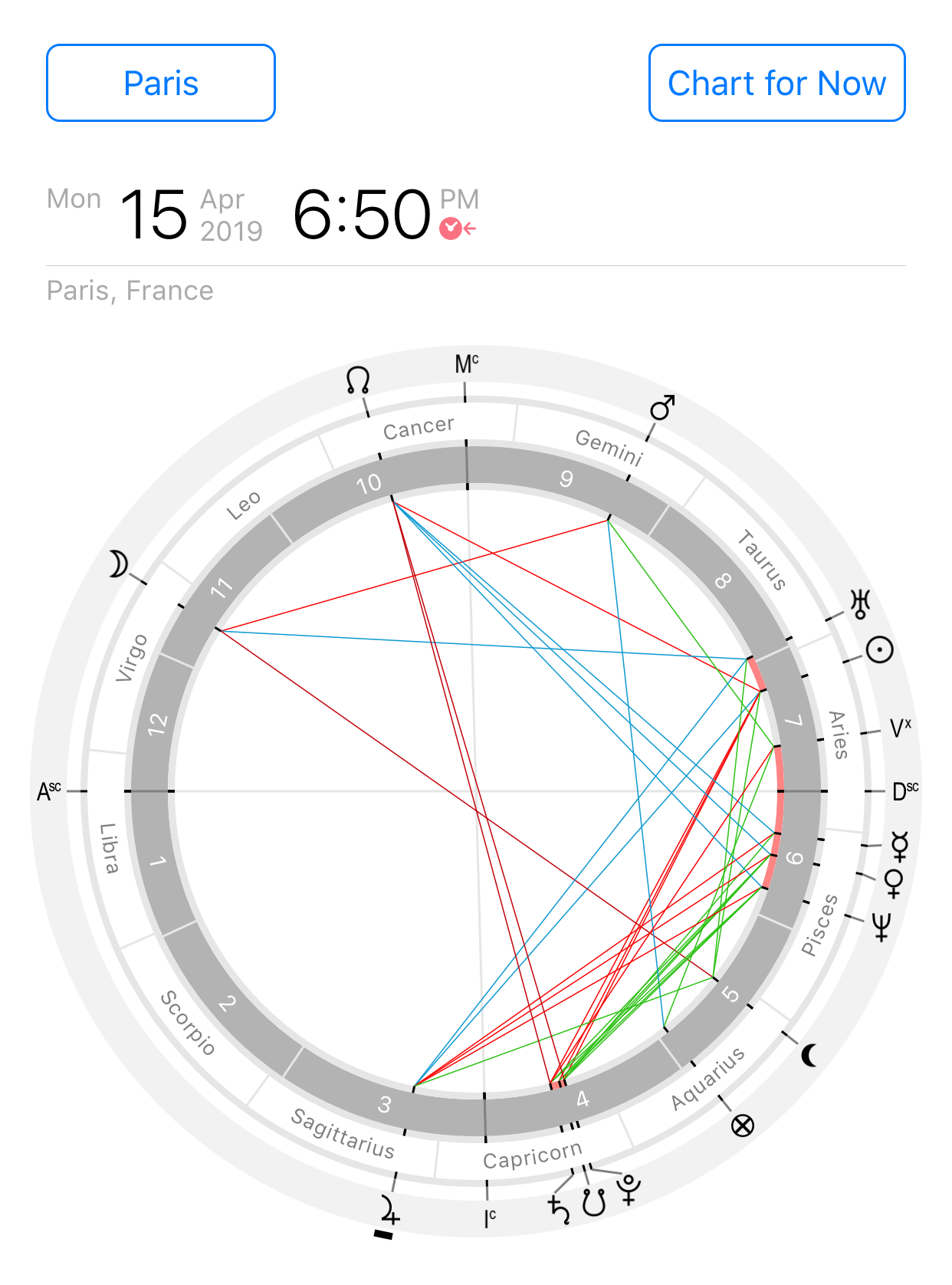Astrological chart of Notre-Dame Cathedral fire of 15 April 2019, 18:50