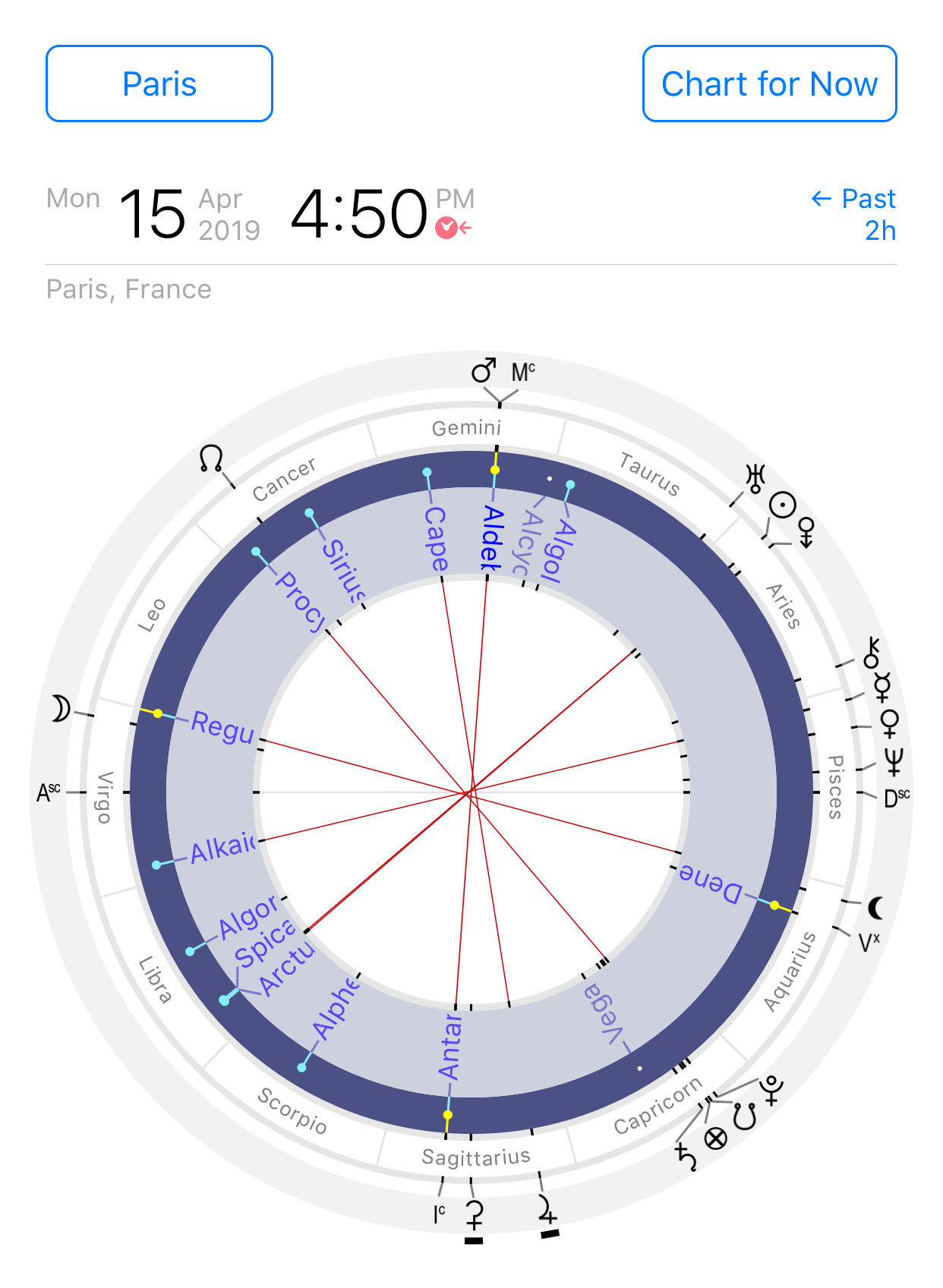 Astrological chart of the fixed stars aspects for Notre-Dame Cathedral fire of 15 April 2019, 16:50, two hours before fire reported