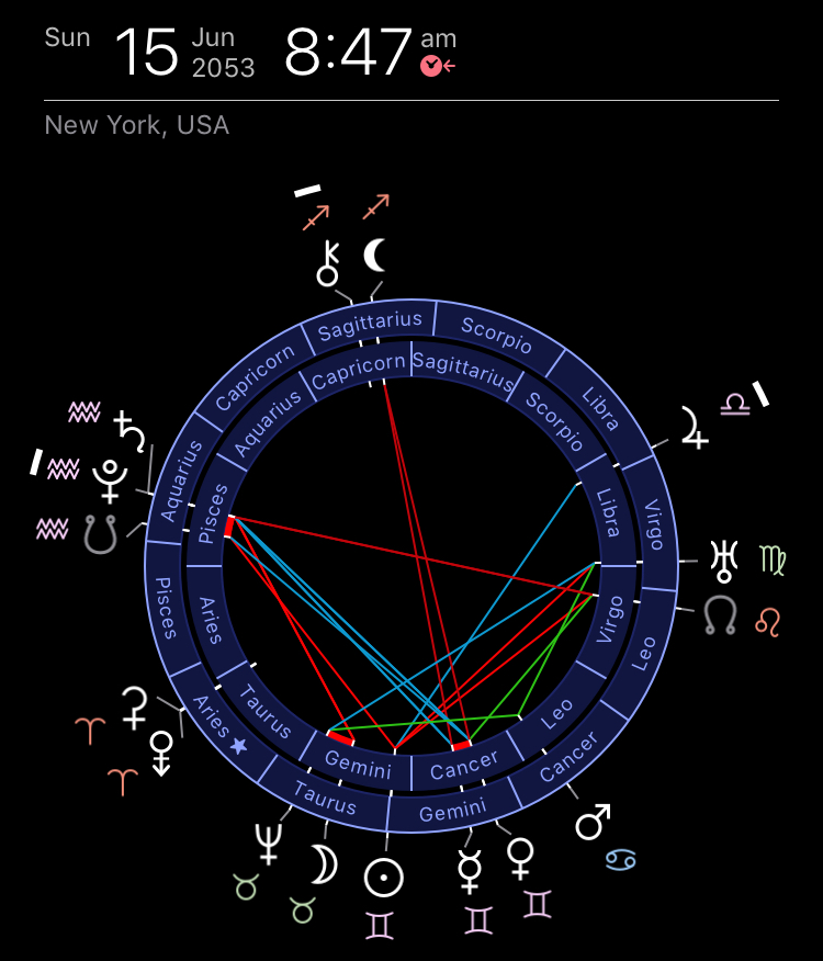 Chart of Saturn–Pluto conjunction of 2053