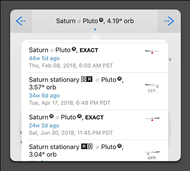 Dates of Saturn Pluto conjunction for the year of 2019 and 2020