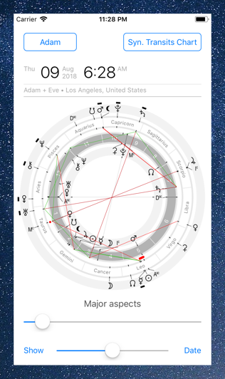 Time Nomad astrological composite chart of synastry