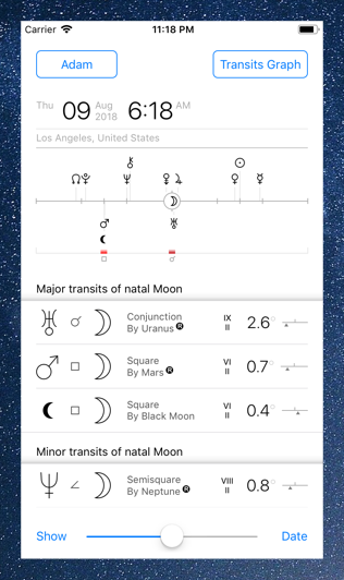 Time Nomad graph view of astrological transits