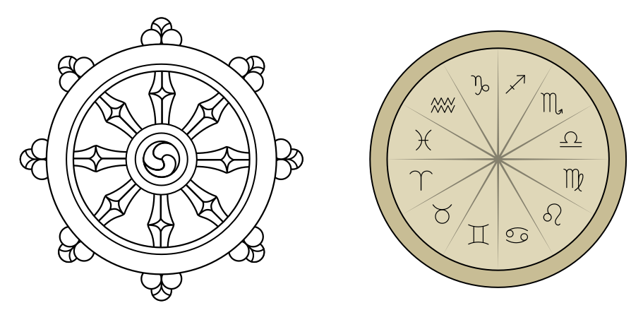 The Dharma Wheel and the zodiac wheel