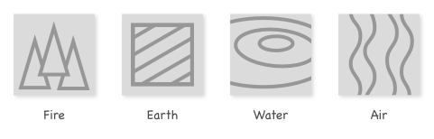 The four elements: fire, earth, air and water