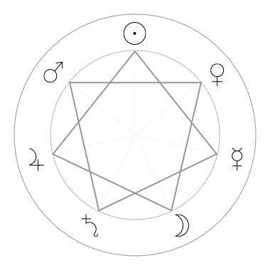 The heptagram is a symbol of perfection and infinity of God
