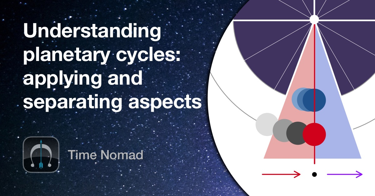 Applying and separating aspects in astrology