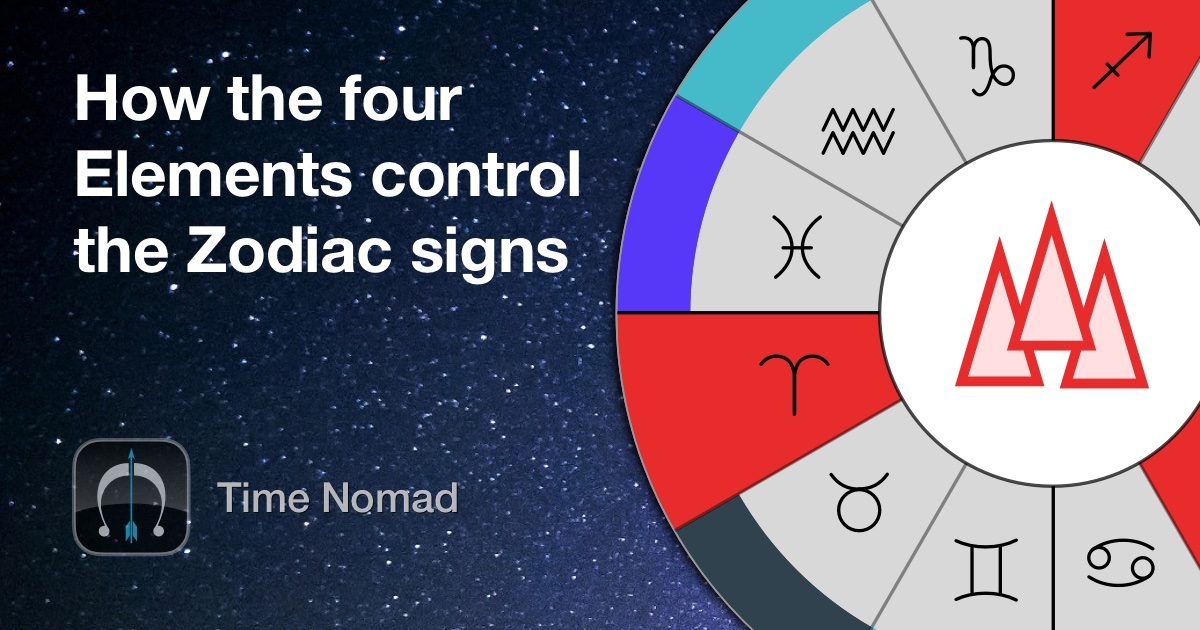 The four elements in the zodiac signs