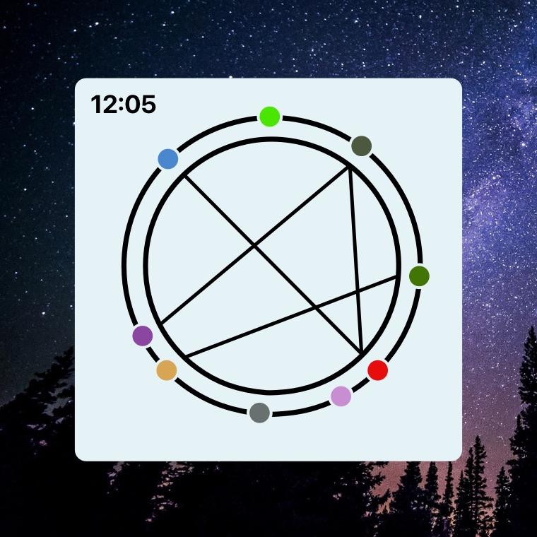Astrological chart widget