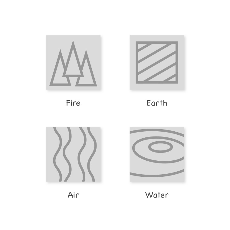 The Four Elements - fire, earth, air and water