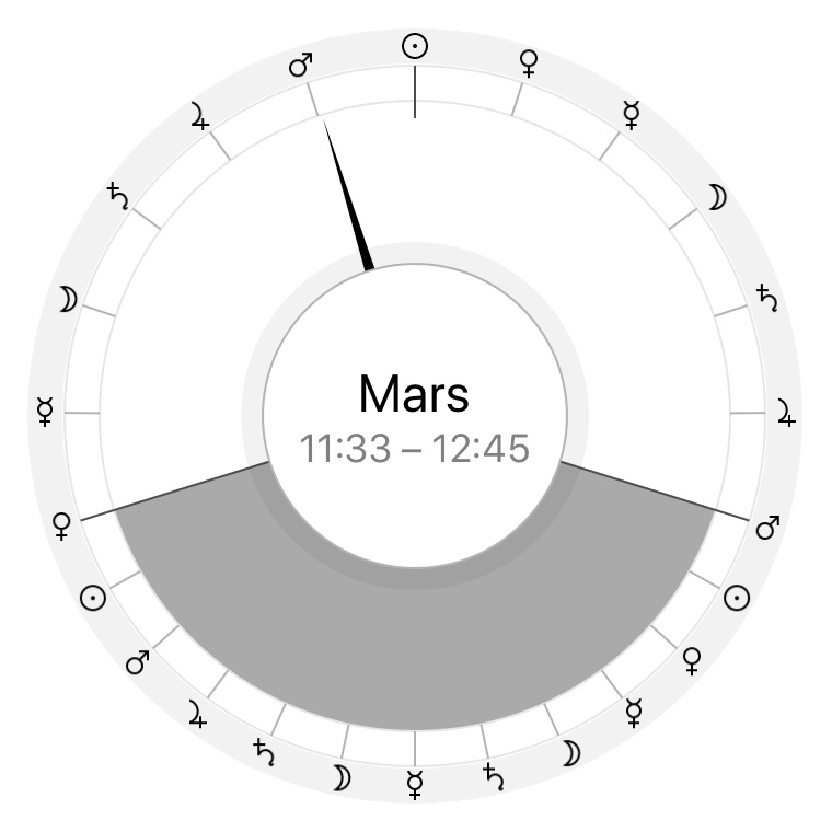 Planetary hours calculator, created by Time Nomad app