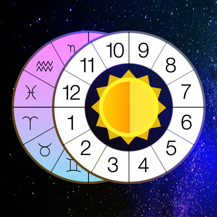 The Zodiac and the 12 Houses